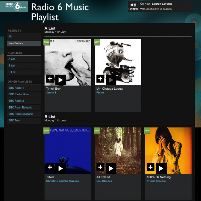 'All I Need' made the B-List on BBC Radio 6 Music